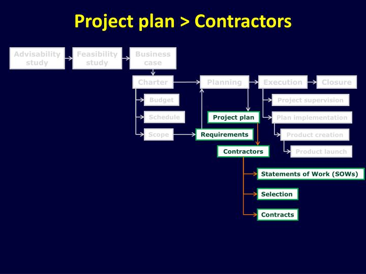 Project plan > Contractors