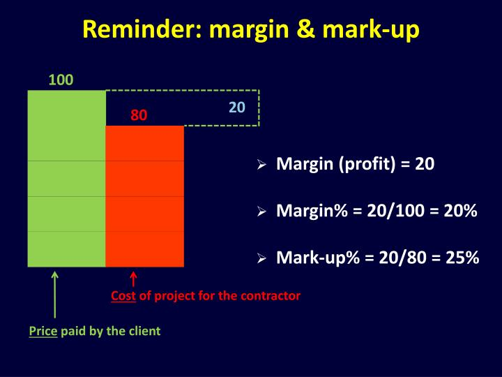 Reminder: margin & mark-up