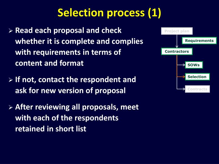 Selection process (1)