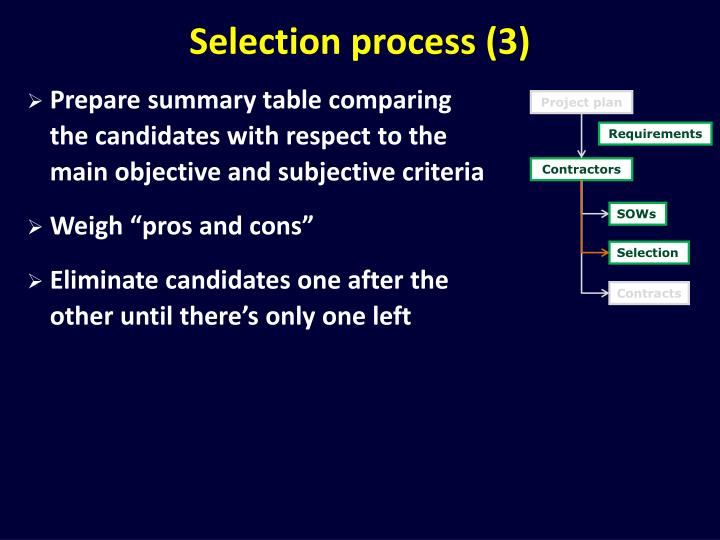 Selection process (3)