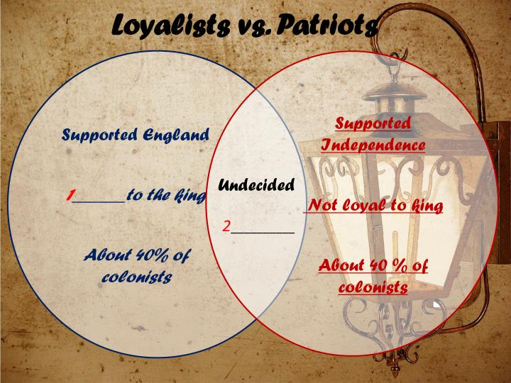 Loyalists vs. Patriots