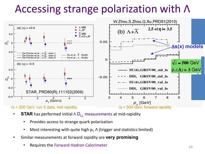 Accessing strange polarization with Λ