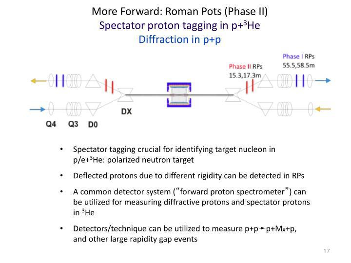 More Forward: Roman Pots (Phase II)