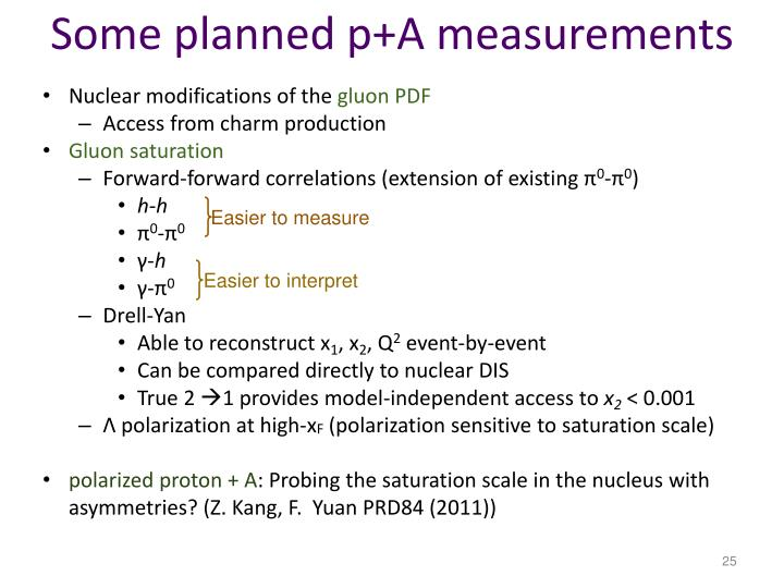 Some planned p+A measurements
