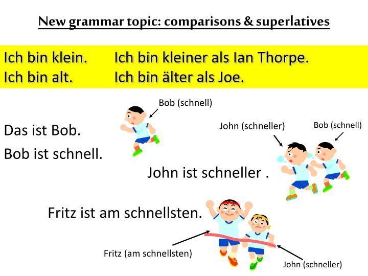 New grammar topic comparisons superlatives