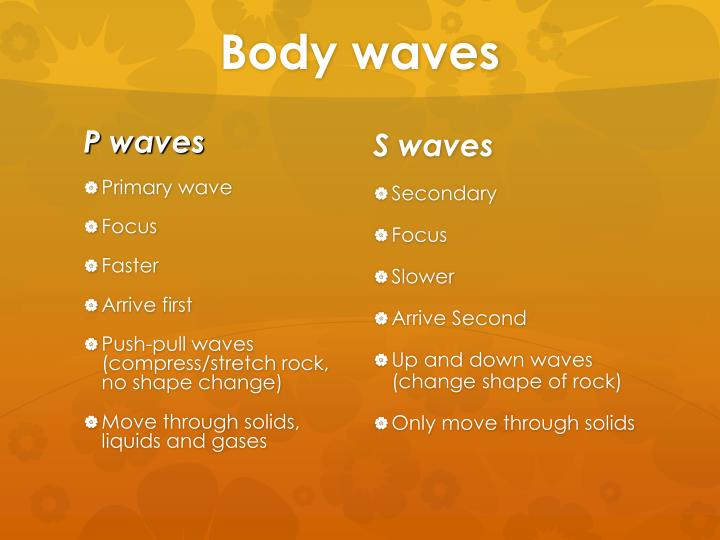 P waves
