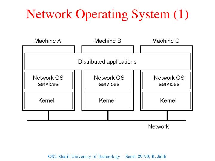 Network Operating System (1)