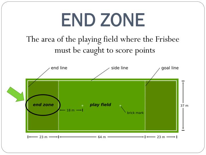 END ZONE