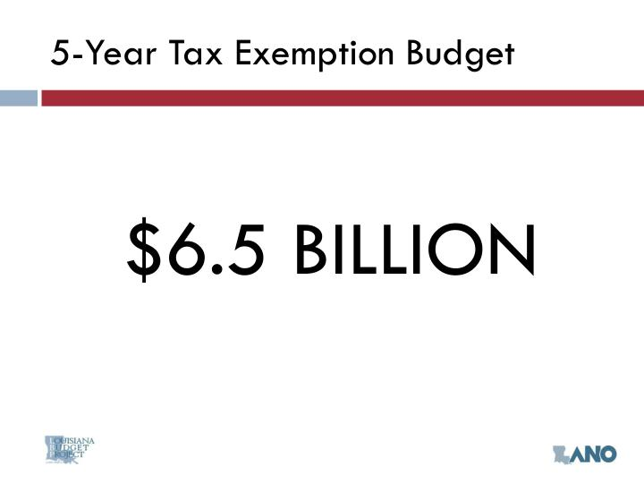 5-Year Tax Exemption Budget