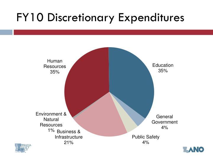 FY10 Discretionary Expenditures