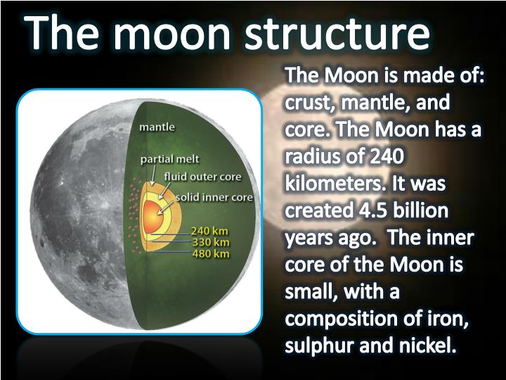 The moon structure