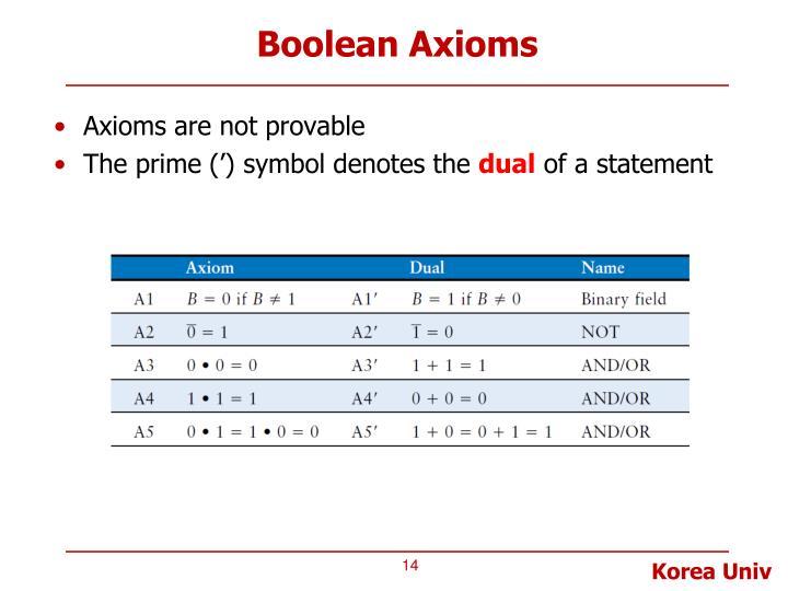 Boolean Axioms