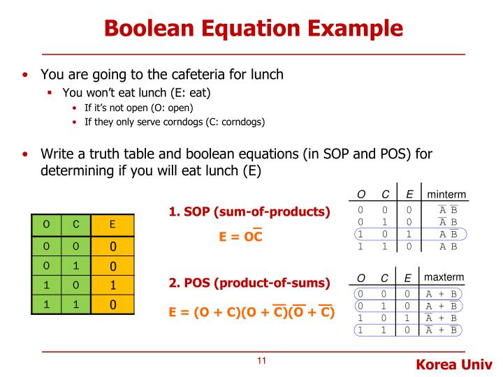 Boolean Equation Example