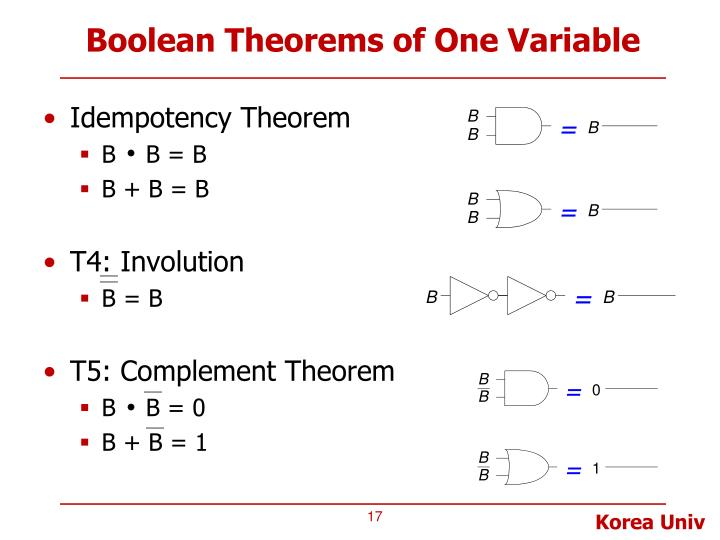 Boolean Theorems of One Variable