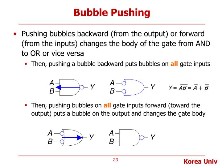 Bubble Pushing