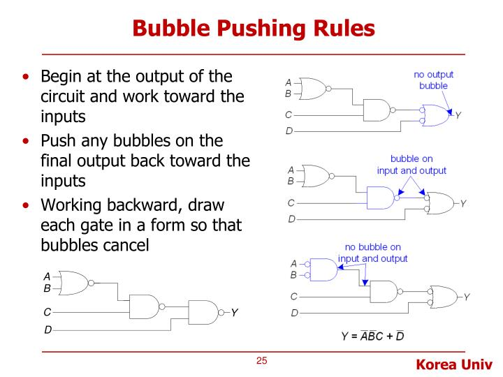 Bubble Pushing Rules