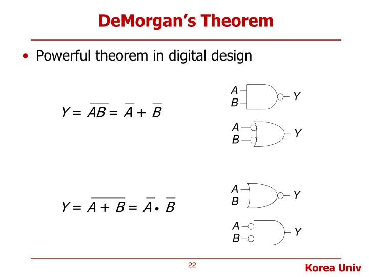 DeMorgan's Theorem