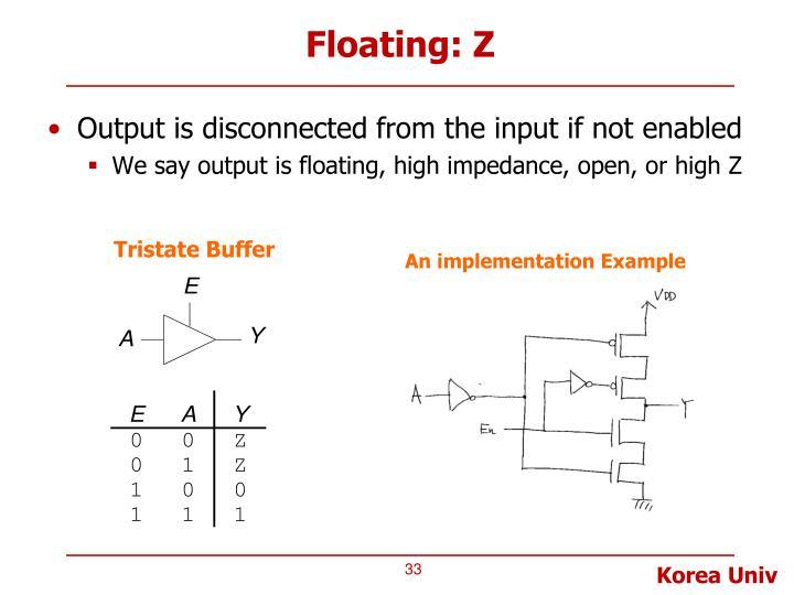 Floating: Z