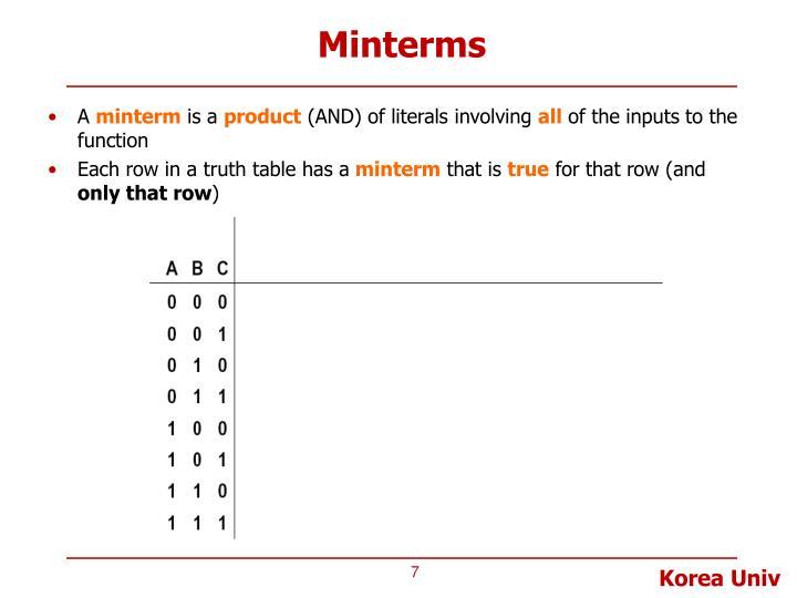 Minterms