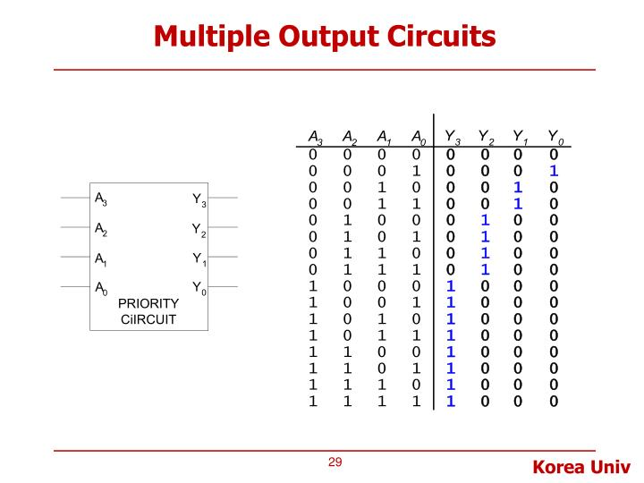 Multiple Output Circuits