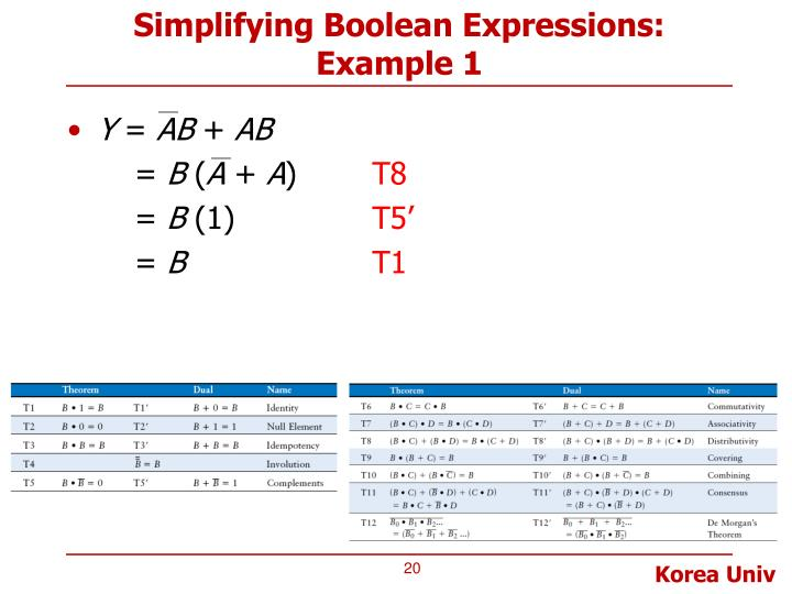 Simplifying Boolean Expressions: Example 1