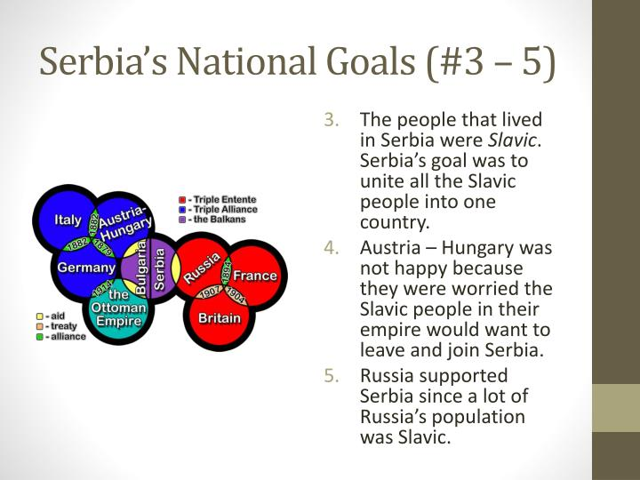 Serbia s national goals 3 5