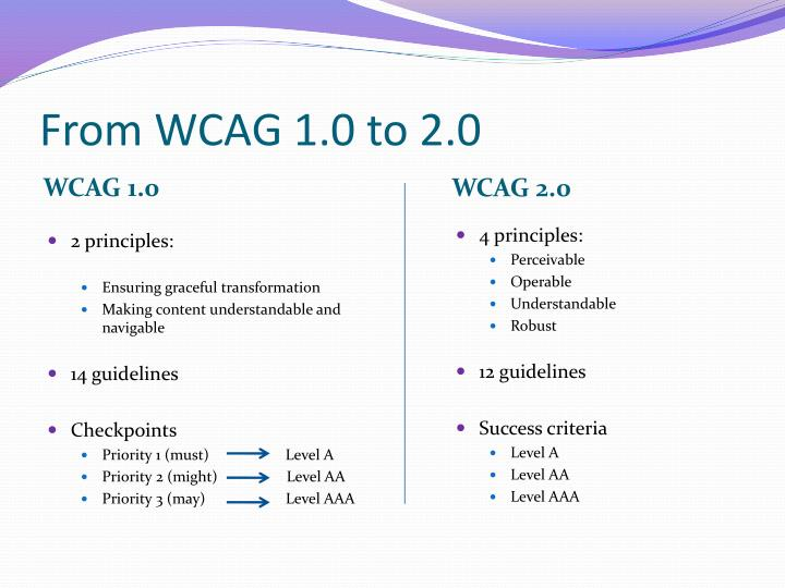 From WCAG 1.0 to 2.0