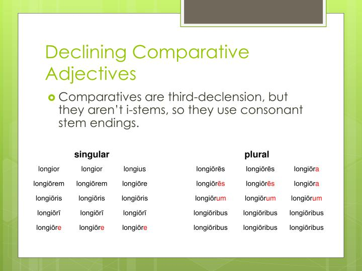 Declining Comparative Adjectives