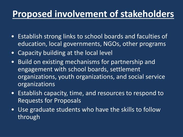 Proposed involvement of stakeholders