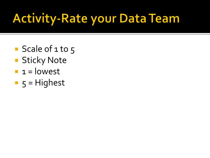 Activity-Rate your Data Team