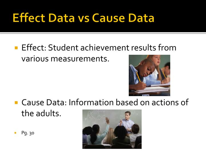Effect Data