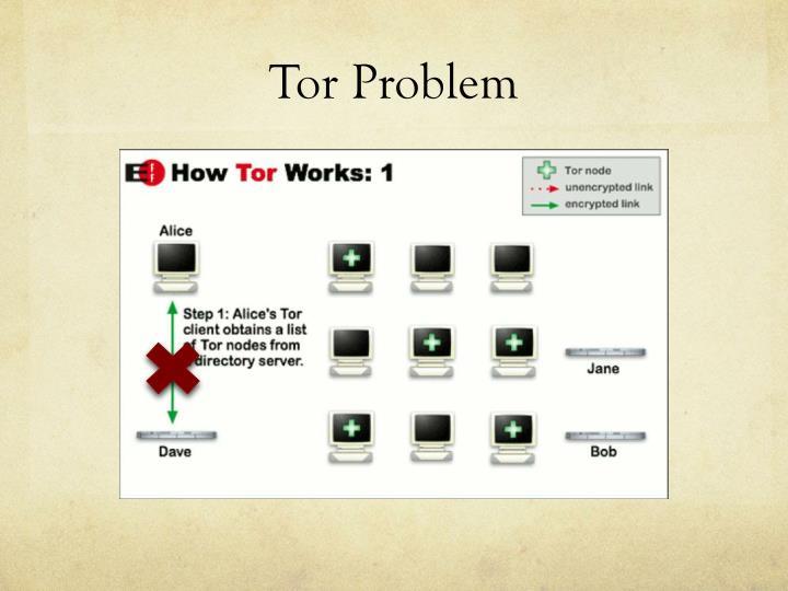 Tor Problem