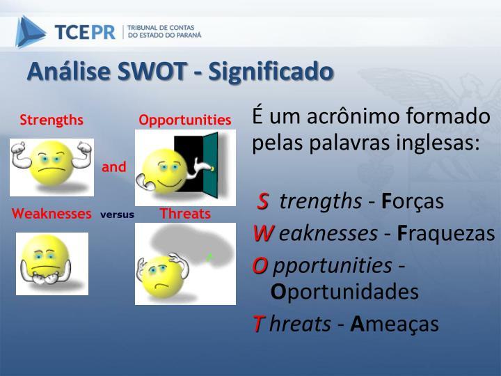 Análise SWOT - Significado