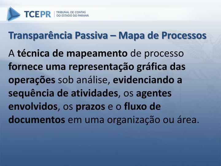 Transparência Passiva – Mapa de Processos