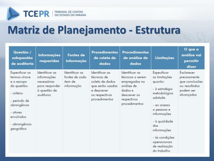 Matriz de Planejamento - Estrutura