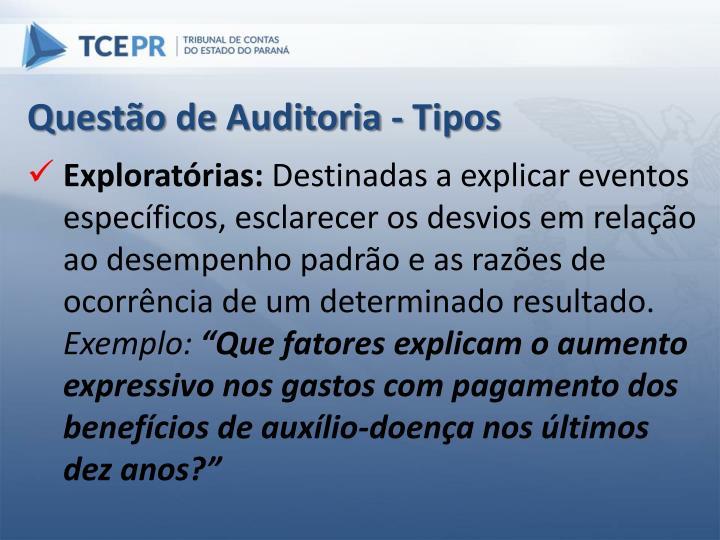 Questão de Auditoria - Tipos