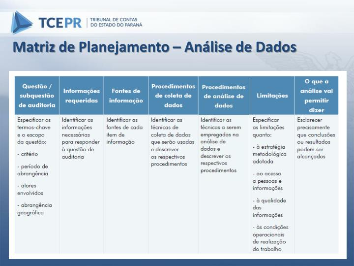 Matriz de Planejamento – Análise de Dados
