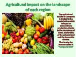 agricultural impact on the landscape of each region