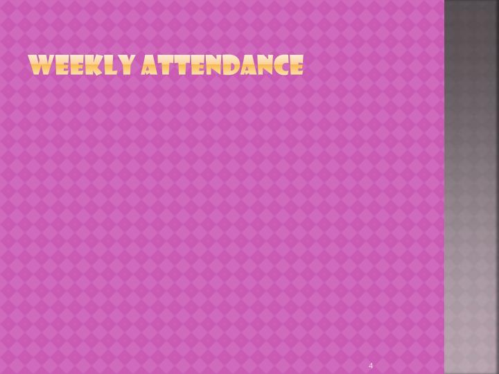 Weekly Attendance
