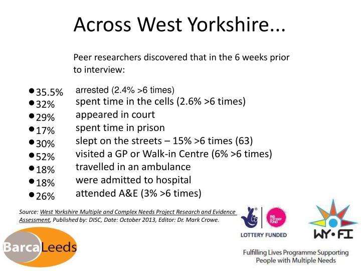 Across West Yorkshire...