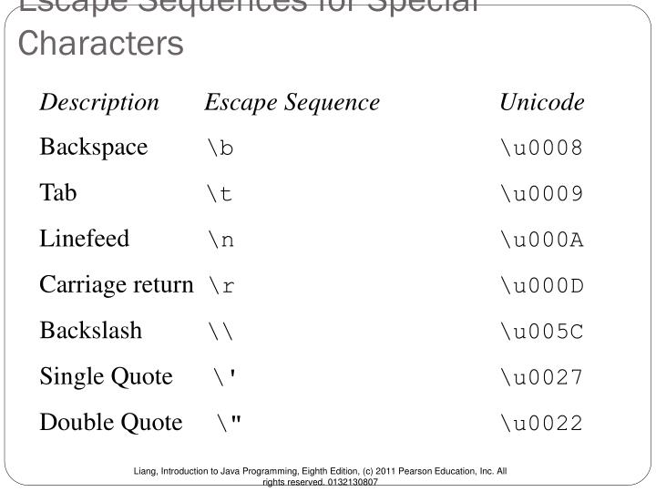 Escape Sequences for Special Characters