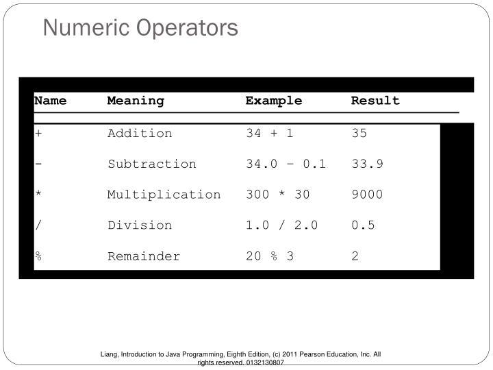 Numeric Operators