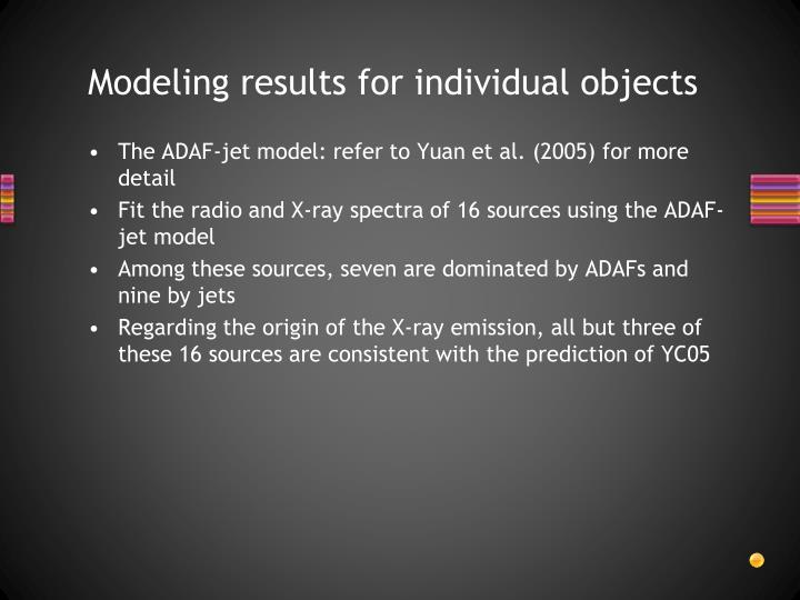 Modeling results for individual objects