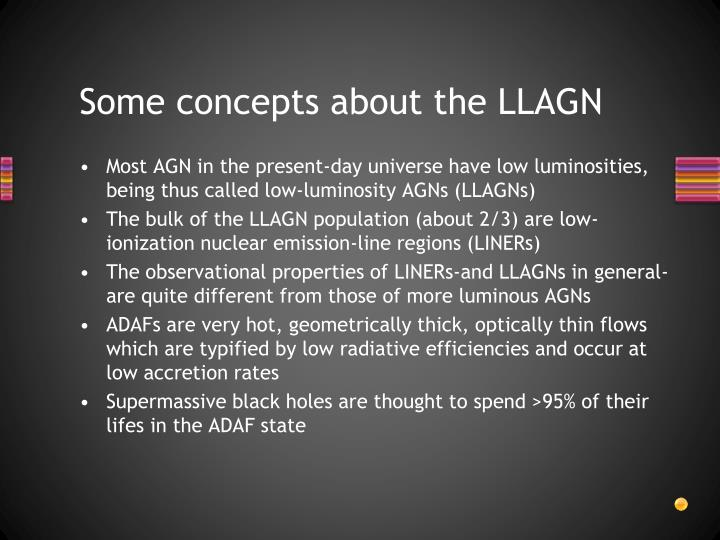 Some concepts about the LLAGN