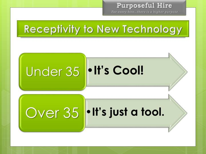 Receptivity to New Technology