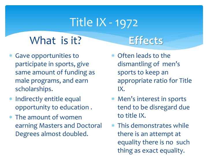Title IX - 1972