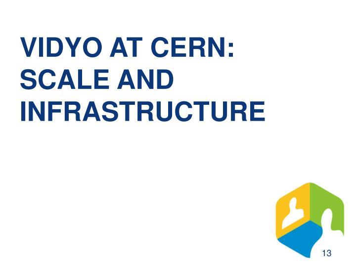 VIDYO AT CERN: