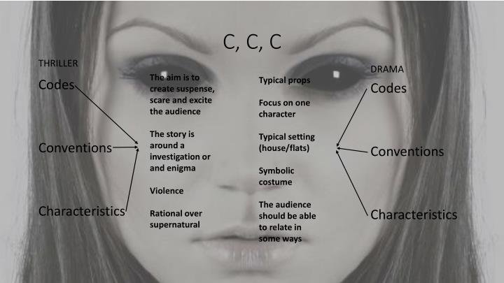 C, C, C