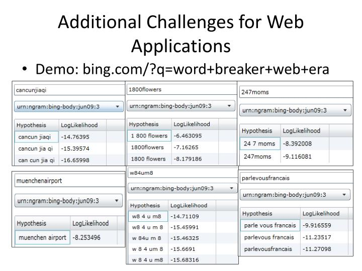 Additional Challenges for Web
