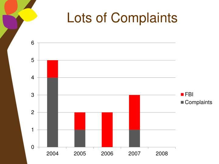 Lots of Complaints